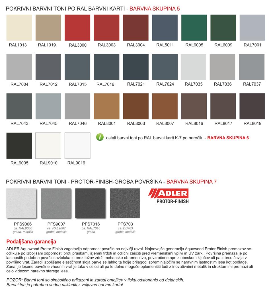 Barvanje - pokrivne barve