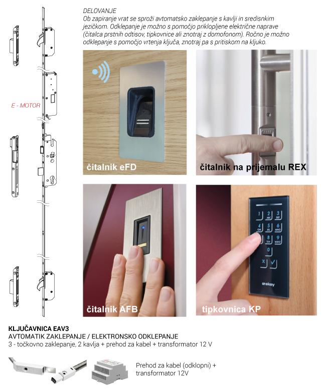 Elektronske ključavnice za vhodna vrata
