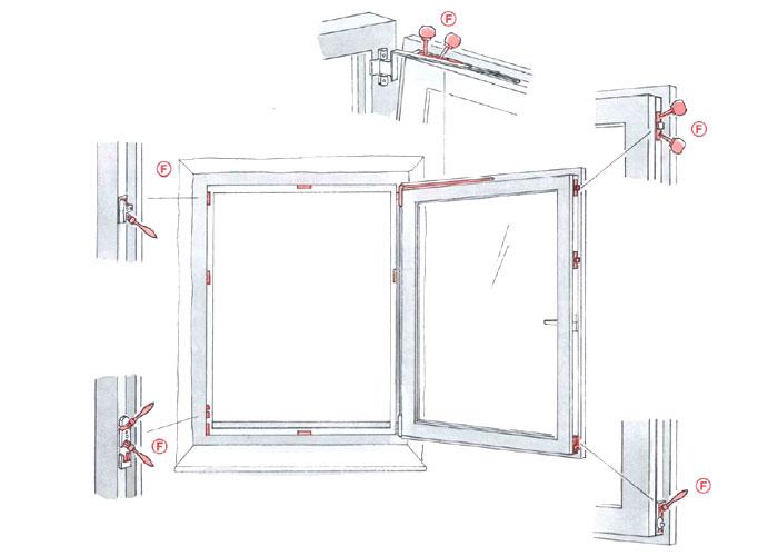 Okovje za okna - risba