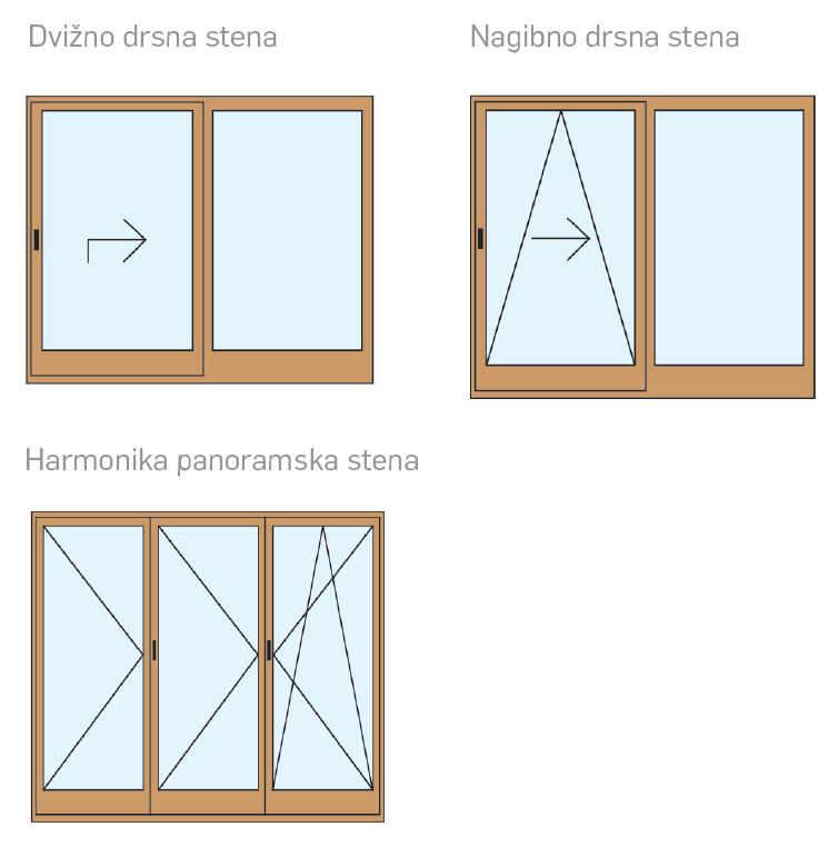 Panoramske stene tehnika